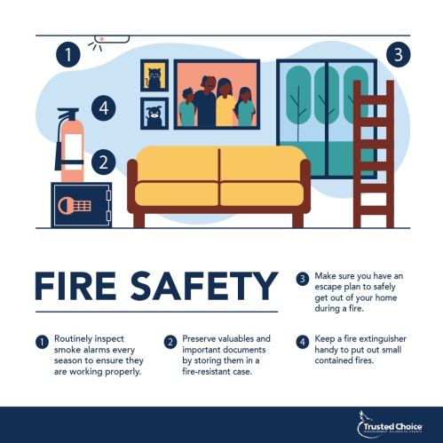 Fire safety tips with illustrated living room