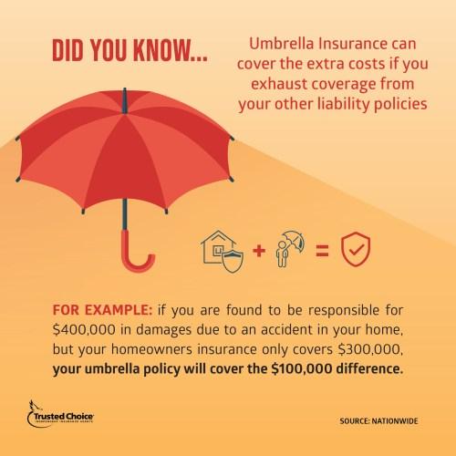 Red illustrated umbrella on orange background