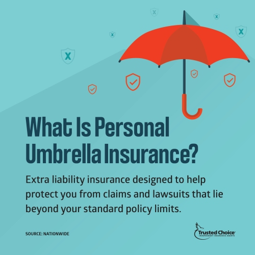 Umbrella Insurance Facts with a red umbrella