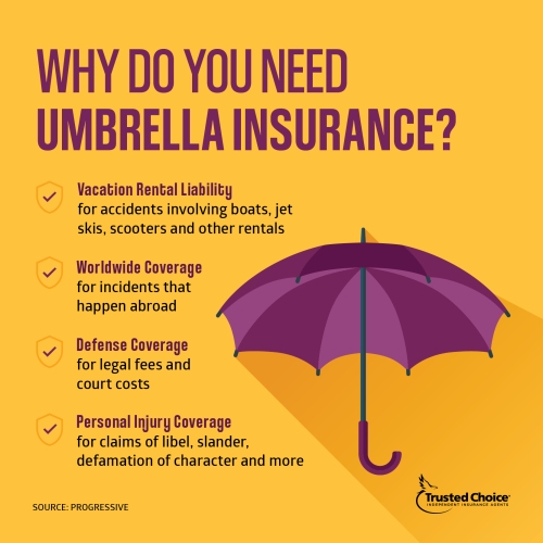 Purple illustrated umbrella on a yellow background