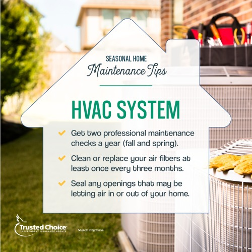 HVAC system tips on a photo of an AC unit outside