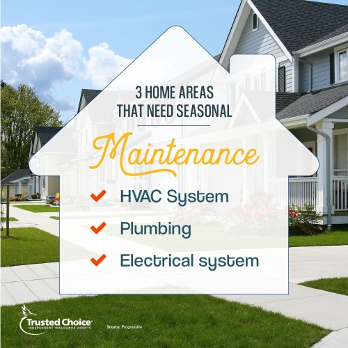 Home maintenance tips on a photo of a house in the suburbs